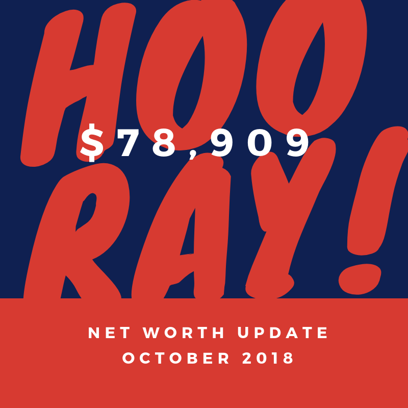 Money Prowess Net Worth Update October 2018: $78,909