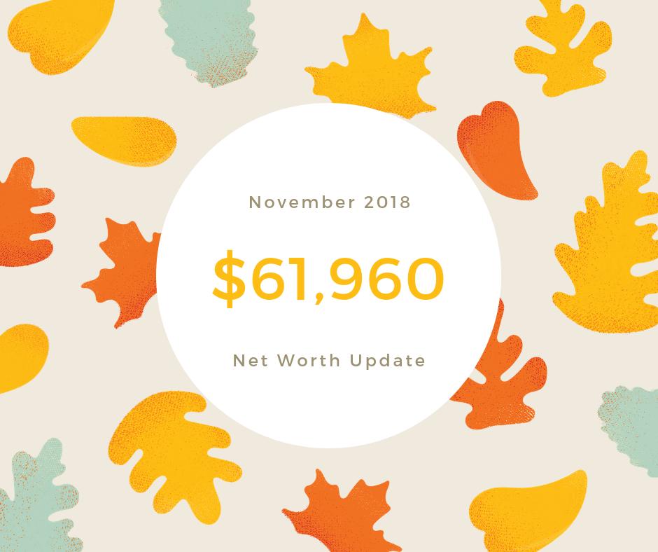 Money Prowess Net Worth Update November 2018 - 61960 usd